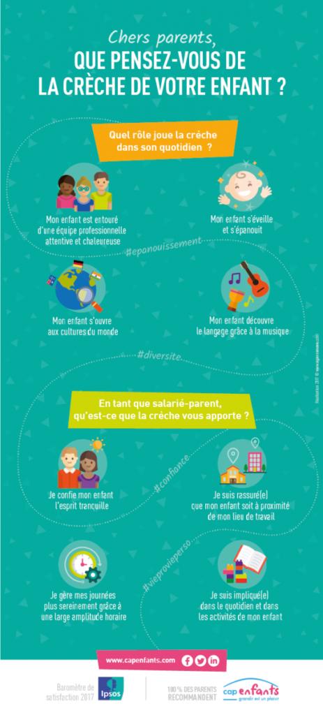 CAP ENFANTS - Infographie Ipsos v3