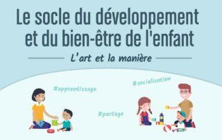 Cap Enfants Crèche Infographie développement enfant